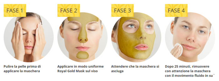 Royal Gold Mask uso